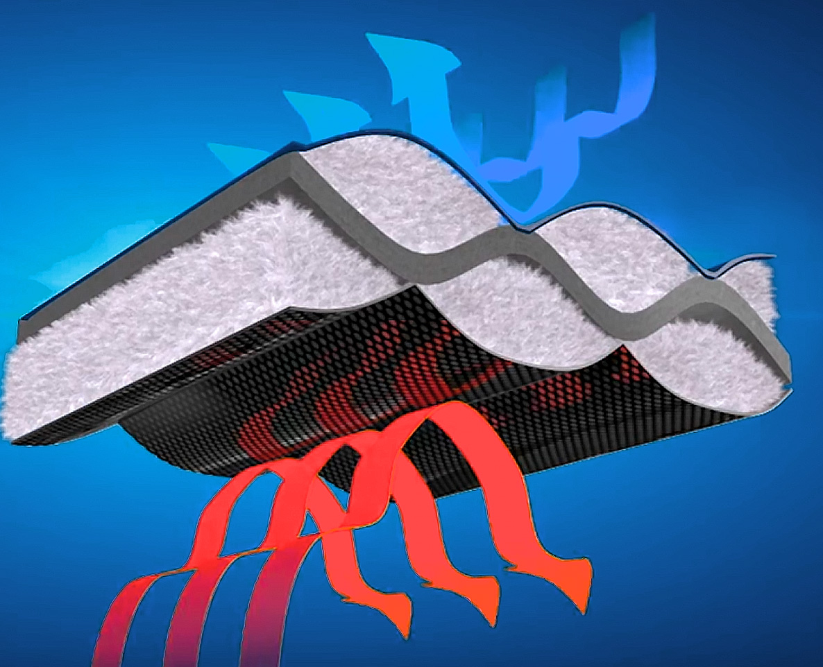 image of a 3d animation demonstrating a fabric technology